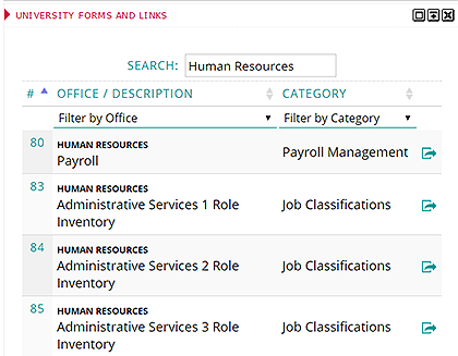 TUportal channel displaying HR forms
