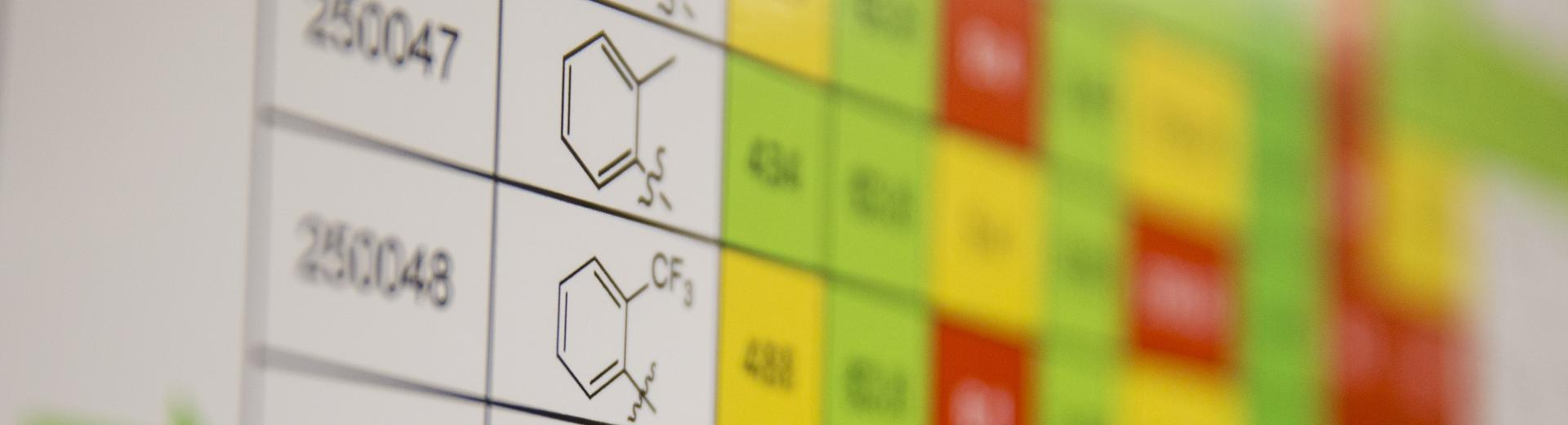 Image of a red, yellow and green pharmaceutical chart.