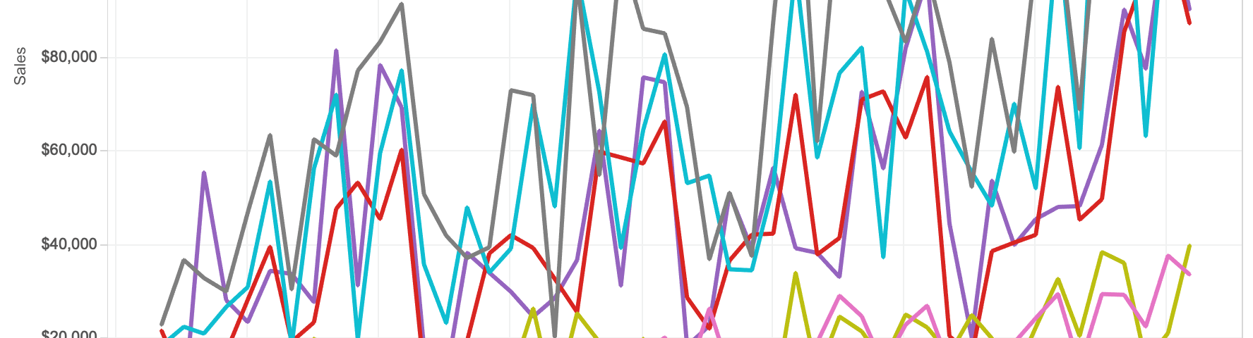 A data chart on a computer screen.